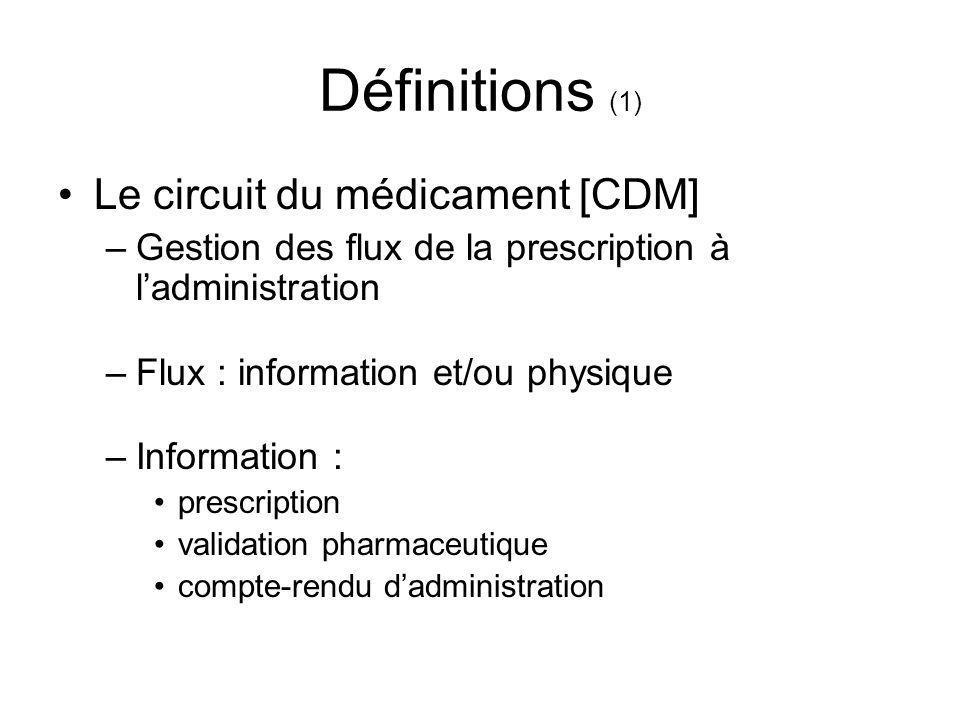 Définitions (1) Le circuit du médicament [CDM]